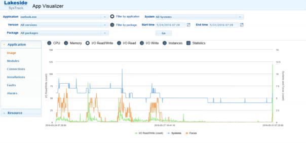 Nexenta Blog | Global Leader in Software-Defined Storage
